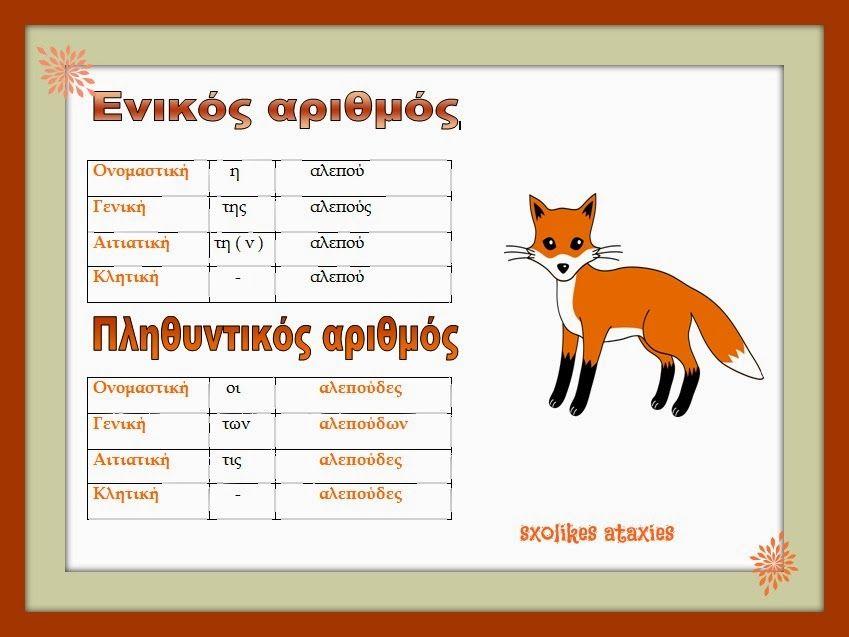 sxolikes...ataxies: ΠΙΝΑΚΕΣ ΚΛΙΣΗΣ ΘΗΛΥΚΩΝ ΟΥΣΙΑΣΤΙΚΩΝ ΣΕ -ΟΥ