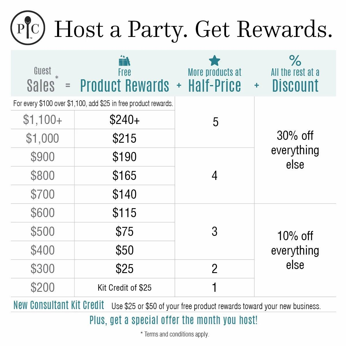 Pampered Chef Host Rewards Pampered Chef Party