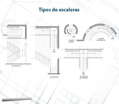 Tipos de escaleras arquitectura pinterest for Escaleras metalicas planos