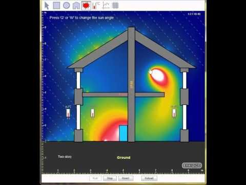 Energy2D - Simple 2D heat balance software for education  Free and