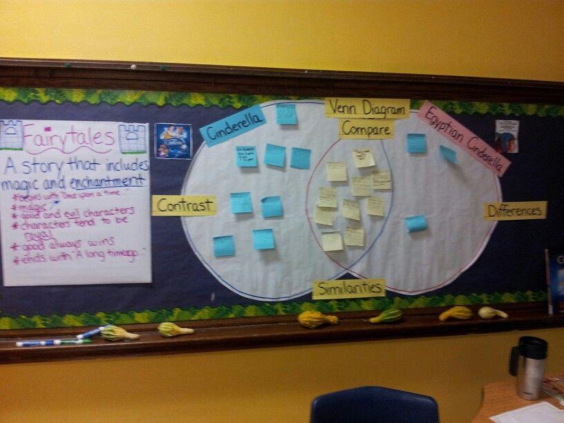 venn diagram lessons for second grade