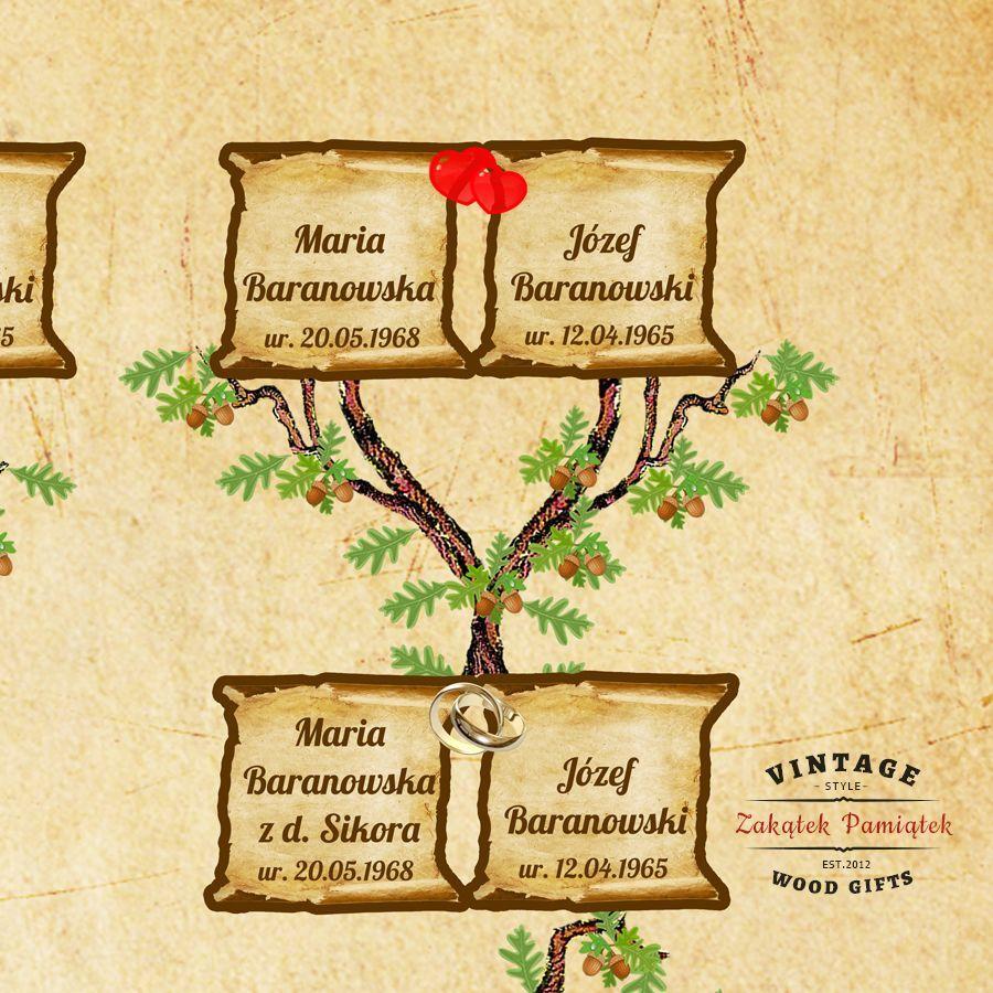 Drzewo Rodzinne To Prezent Ktory Babcia I Dziadek