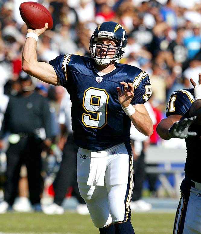 Drew Brees As A Charger Chargers Football Football Pictures Nfl Football