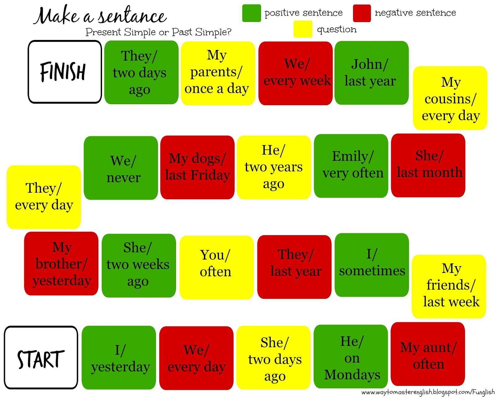 board game, grammar, Present Simple, Present Continuous ...