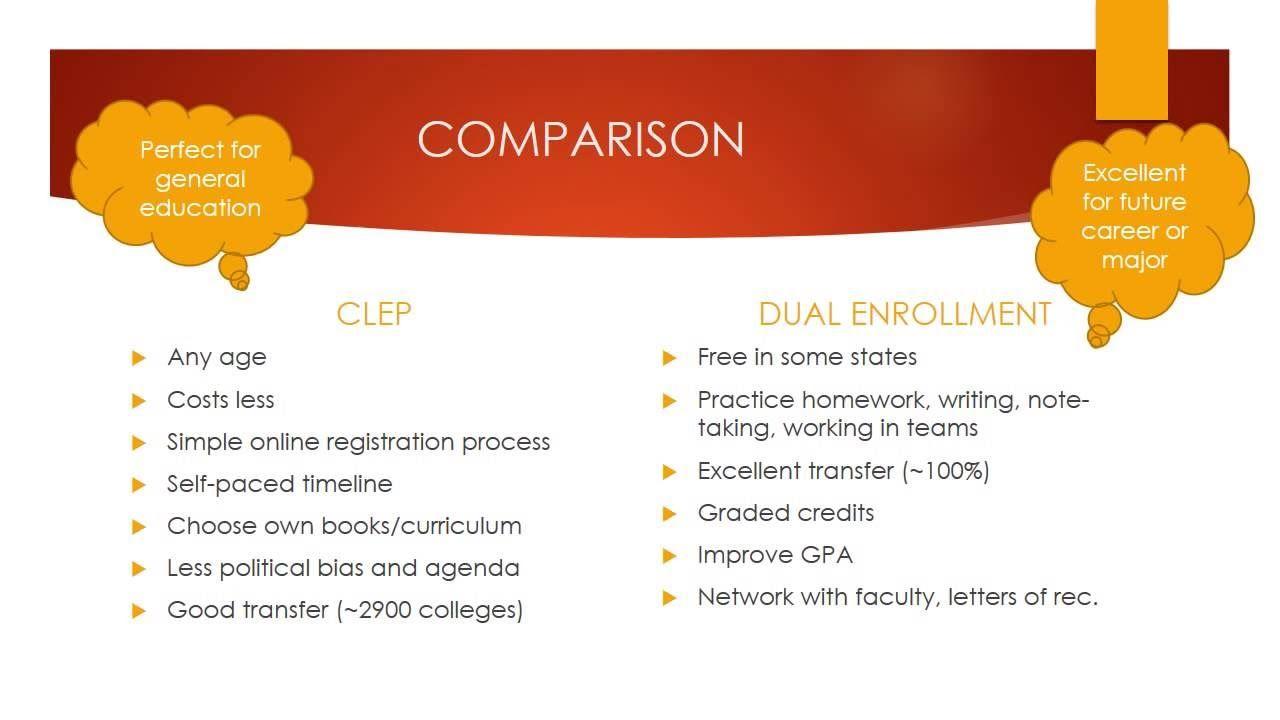 Clep vs dual enrollment for homeschoolers seminar