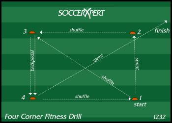 four-corner soccer fitness drill