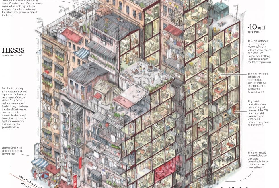 Kowloon Walled City A place of anarchy