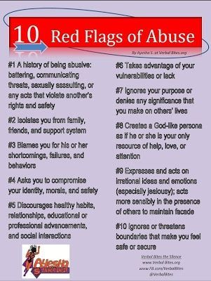 what are the signs of emotional spousal abuse