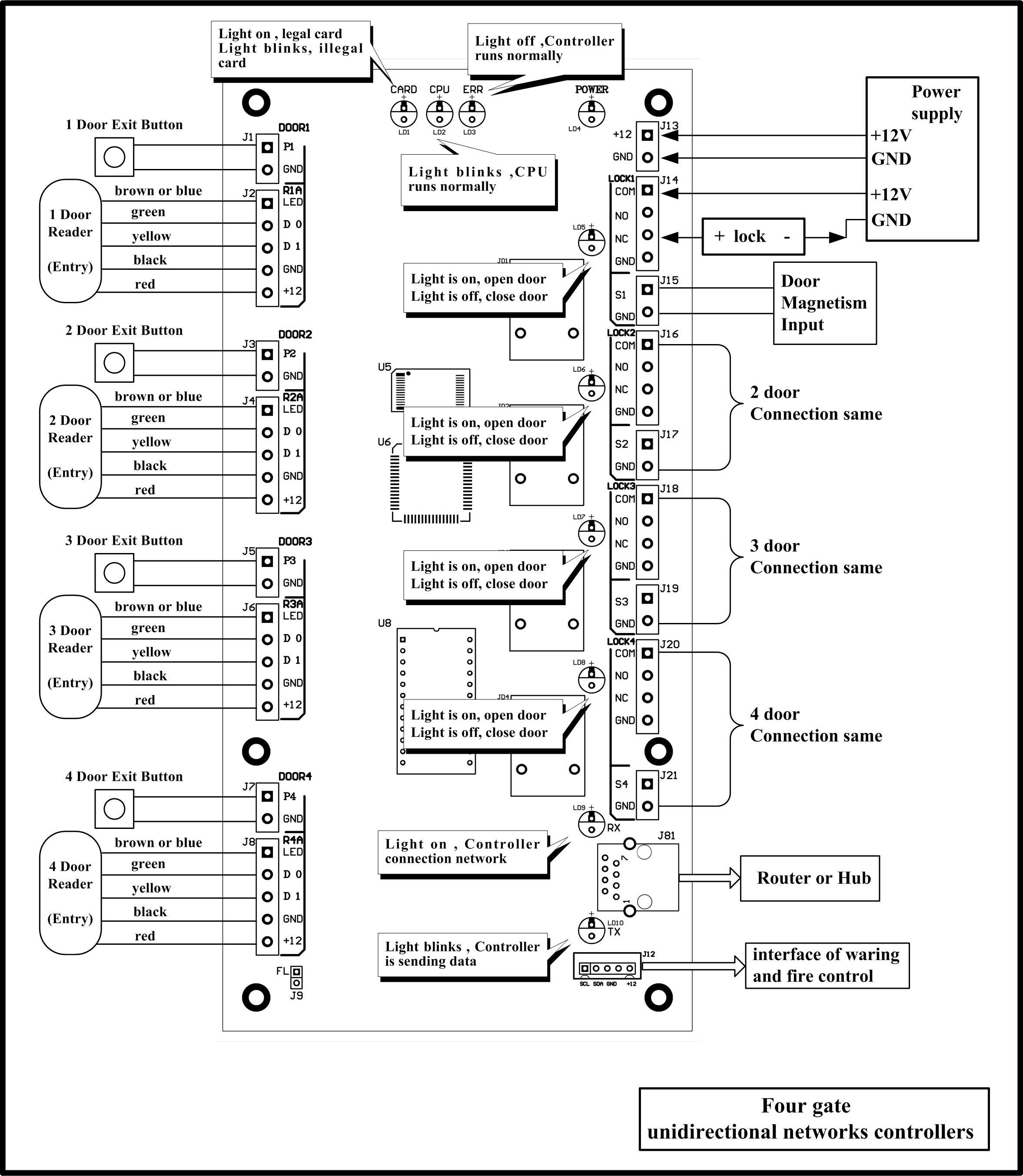 Wiring Diagram Access Control System