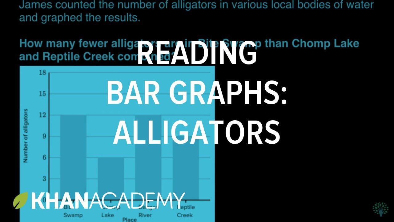 Interpreting bar graphs (alligators) | Math | 3rd grade | Khan ...