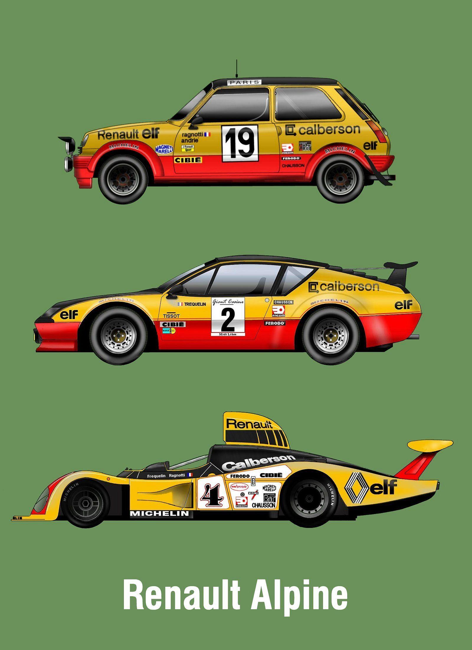 Renault-Alpine | RACING CARS IN PROFILE | Pinterest | Cars, Car ...