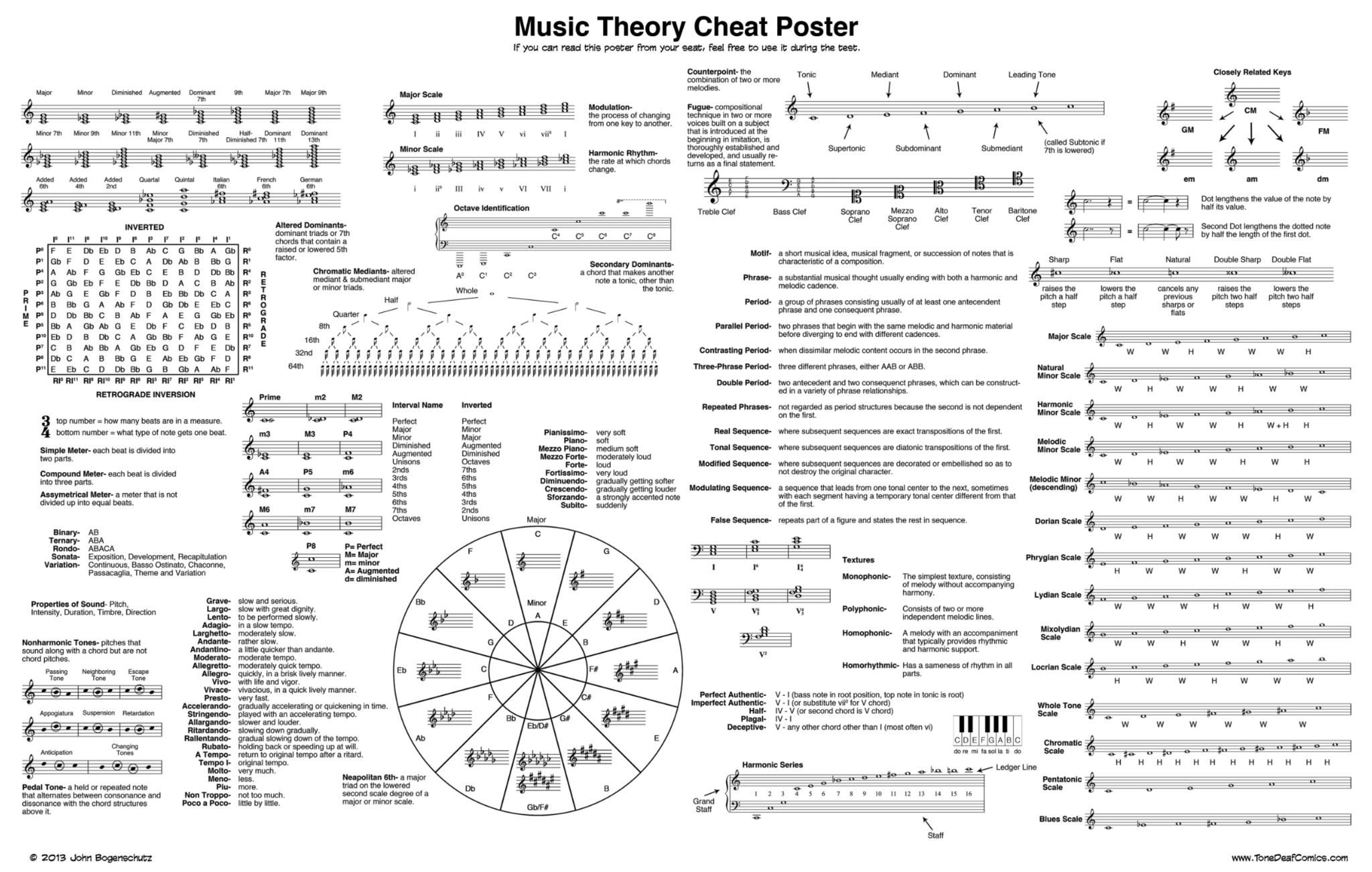 This Music Theory Cheat Sheet Is All You Ll Ever Need