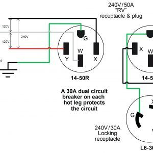 Wiring Diagram For 220 Volt Generator Plug (With images