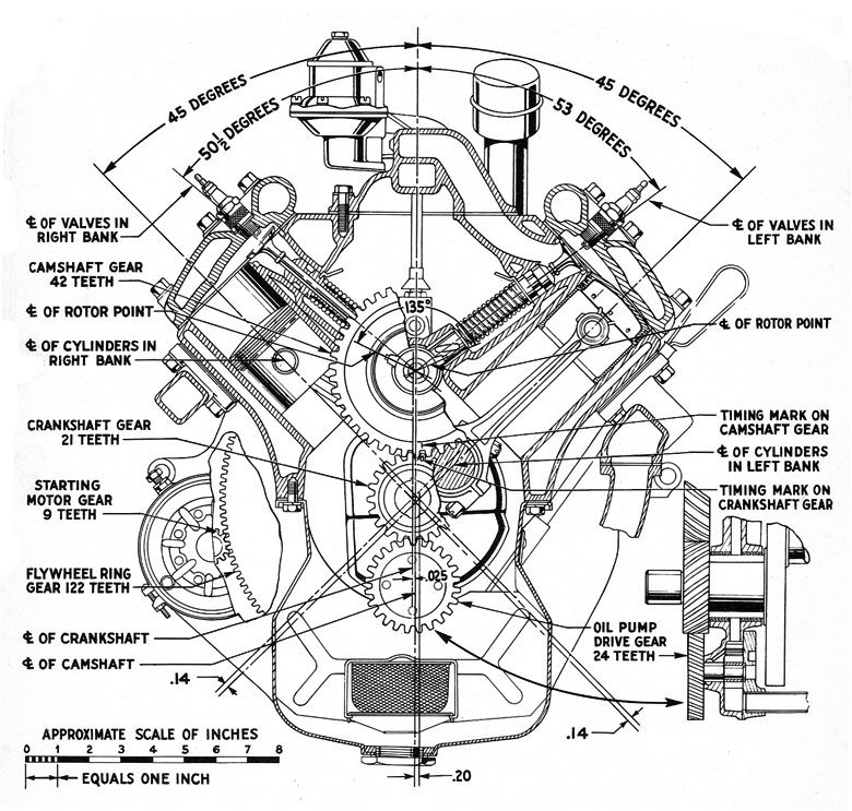 Specifications Ford Flathead V8 60 HP Engine motors