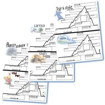Plot chart diagram arc pixar short films study w answer keys plot chart diagram arc pixar short films study w answer keys teacherspayteachers ccuart Choice Image