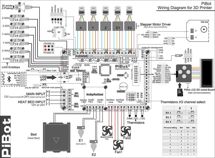 wiring diagram for 3d printer projects to try pinterest rh pinterest com Schematic Circuit Diagram Power Amplifier Circuit Diagram