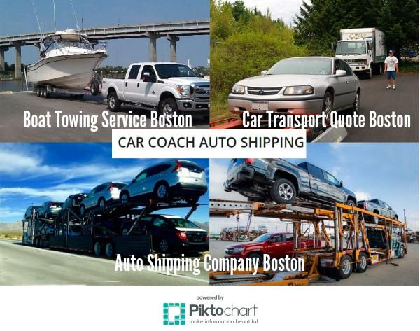 Auto Shipping Quote Brilliant Need To Ship A Car To Boston Find Out How Much It Will Car