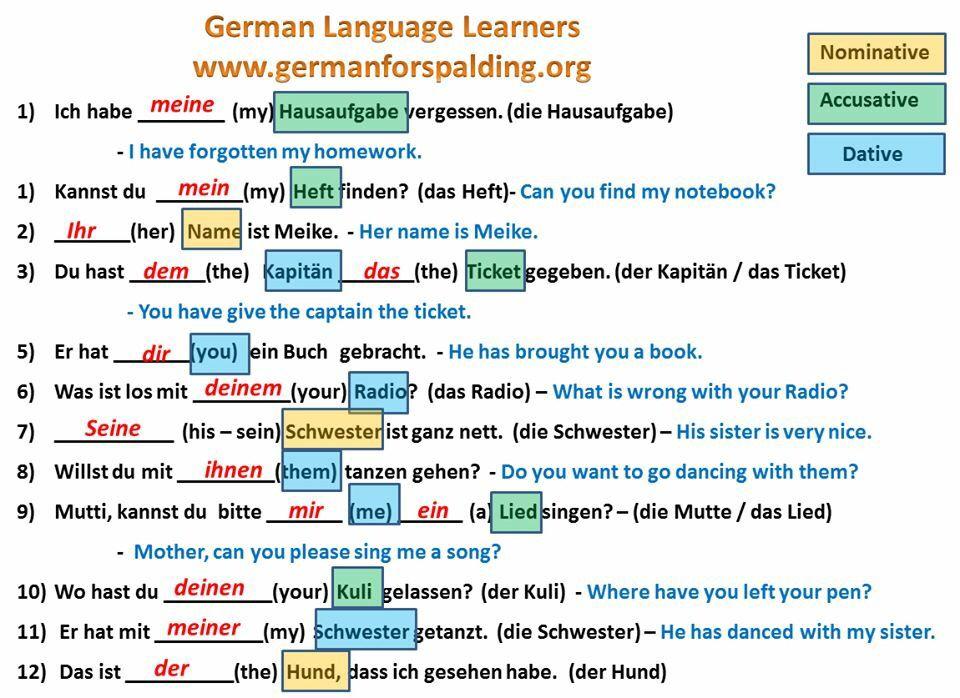 Nominativ akkusativ und dativ pinteres for Nominativ genitiv dativ akkusativ