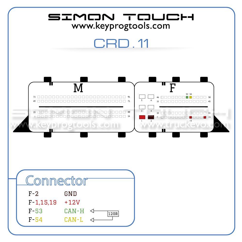E36 Compact Fuse Box Location