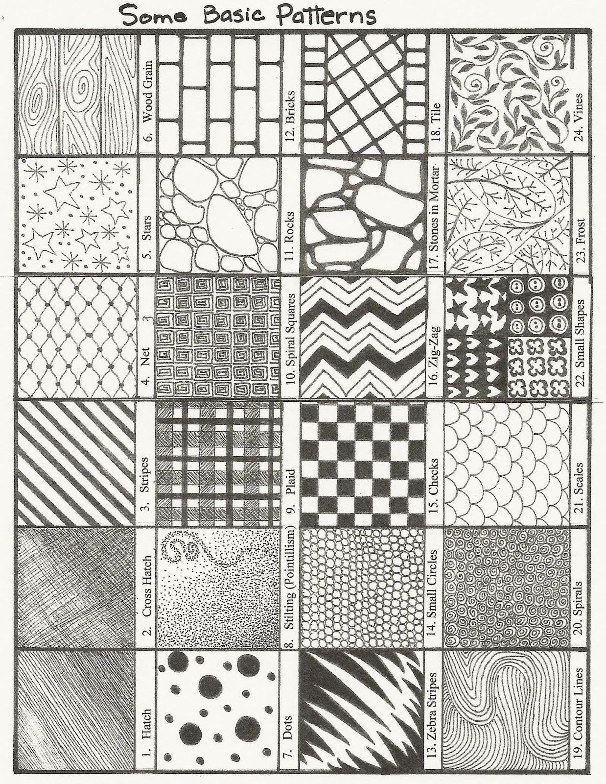 Lesson 2 Pattern Design Drawing Easy Patterns To Draw Cool
