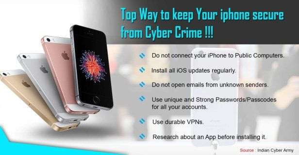 Top Way to keep Your iPhone secure from Cyber Crime