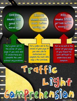 Traffic Light Comprehension Assessment Strategies Student Self Assessment Teaching Blogs