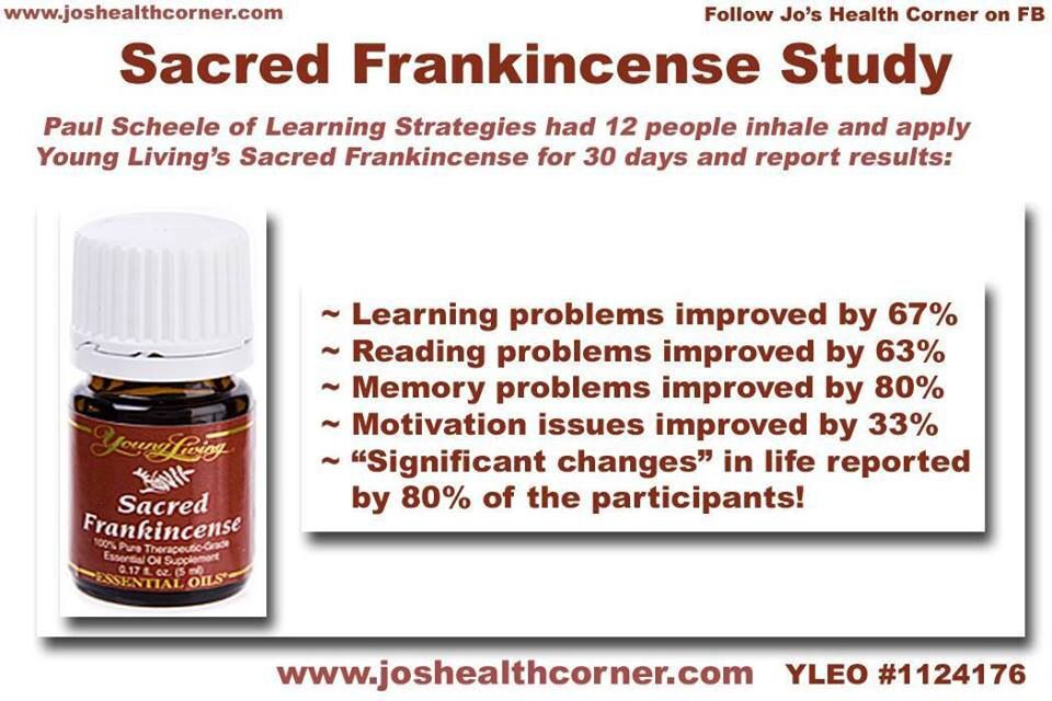 Did U Know Sacred Frankincense Studies Yleo Independent
