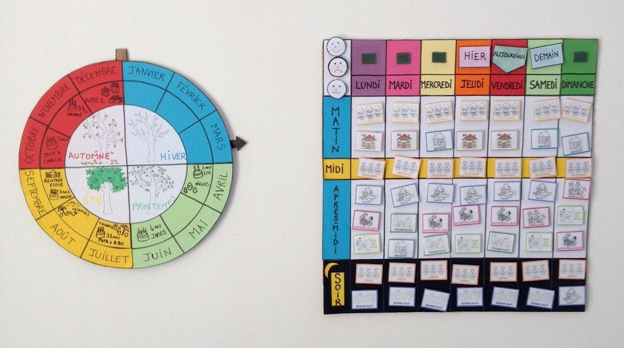 Epingle Sur Un Jour Une Idee Montessori