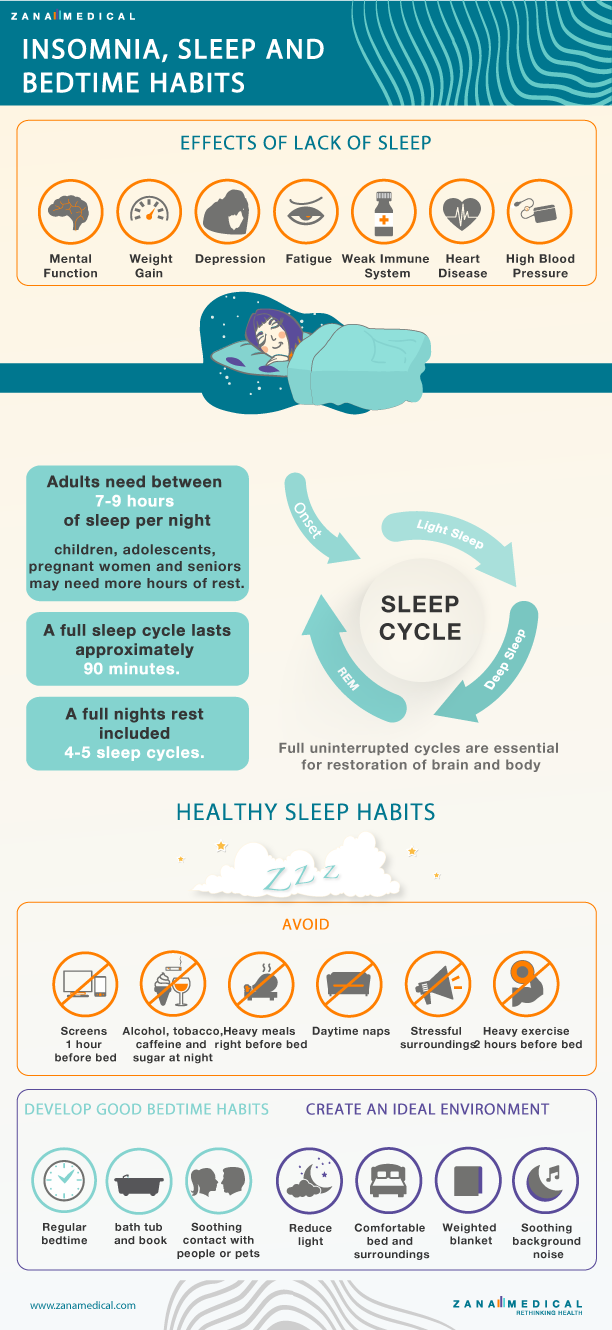 A Relaxing Bedtime Routine Is Always Important In The Process Of Providing Person With Good Quality Sleep Every Night It S Something That Can Help