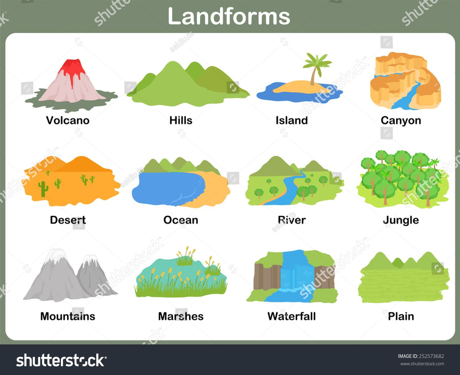 Landforms Worksheets For Kids