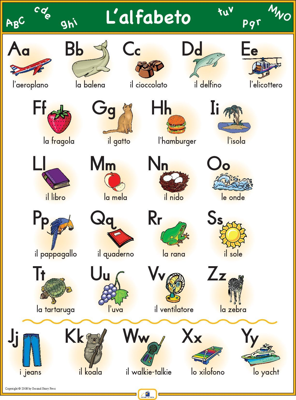 italian alphabet poster italian language language and
