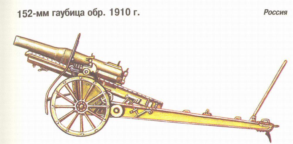 пушки первой мировой картинки