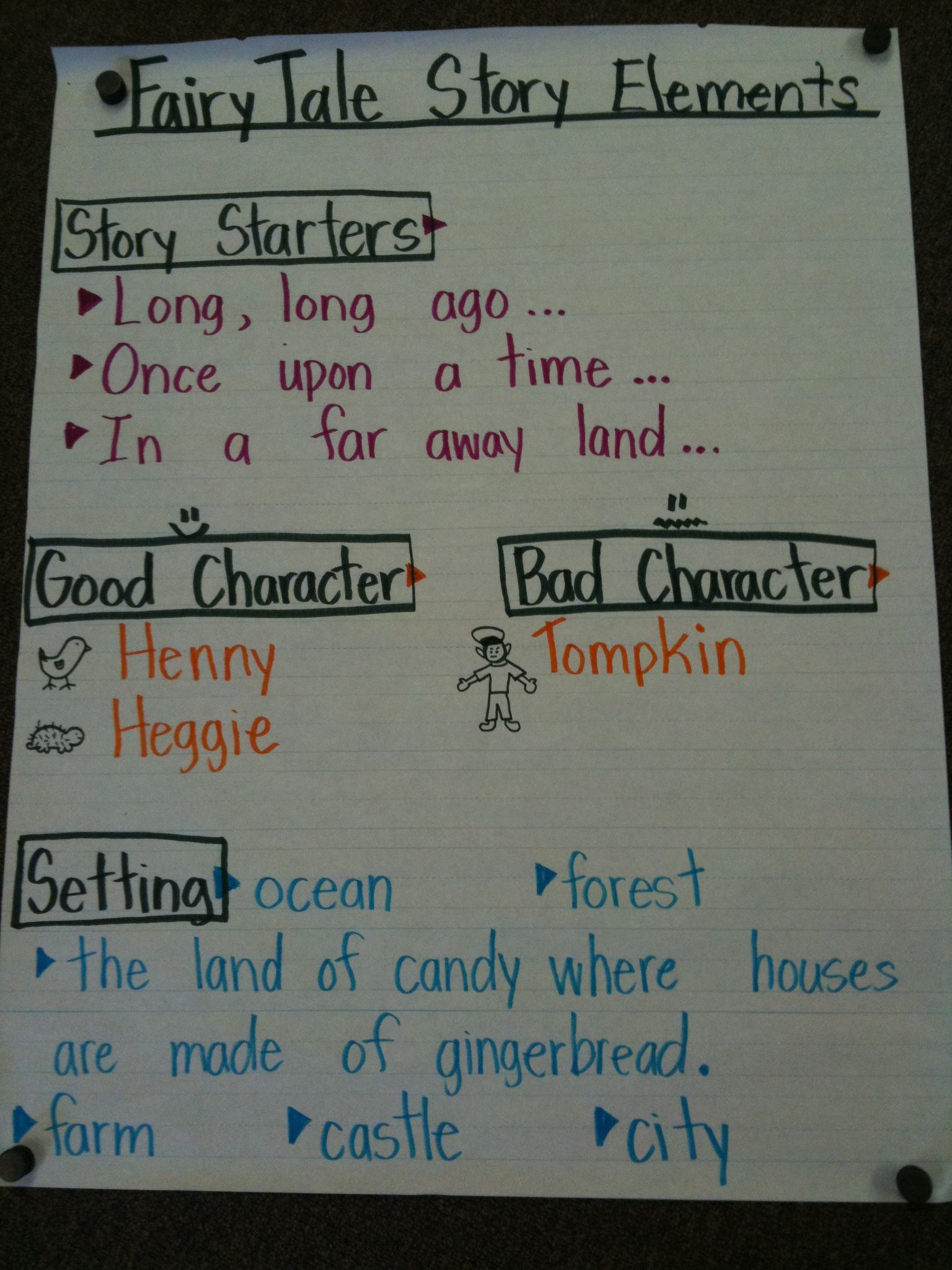 Story Elements For Fairy Tales Part 1
