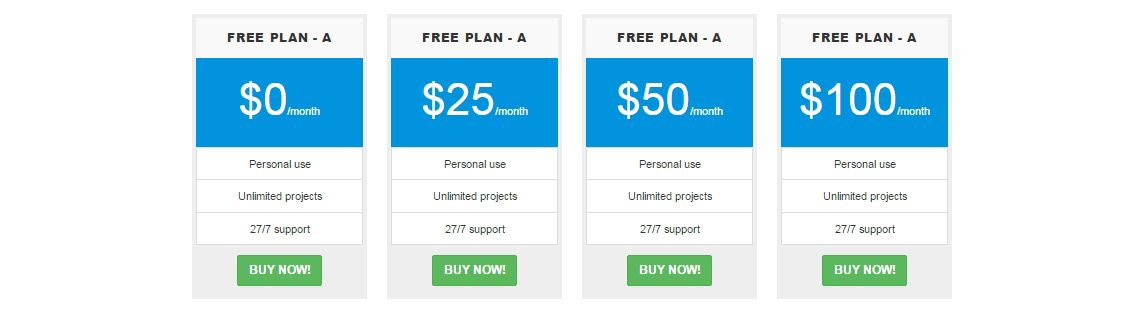 meer dan 1000 ideen over css table op pinterest webontwikkeling programmeren en programmeren