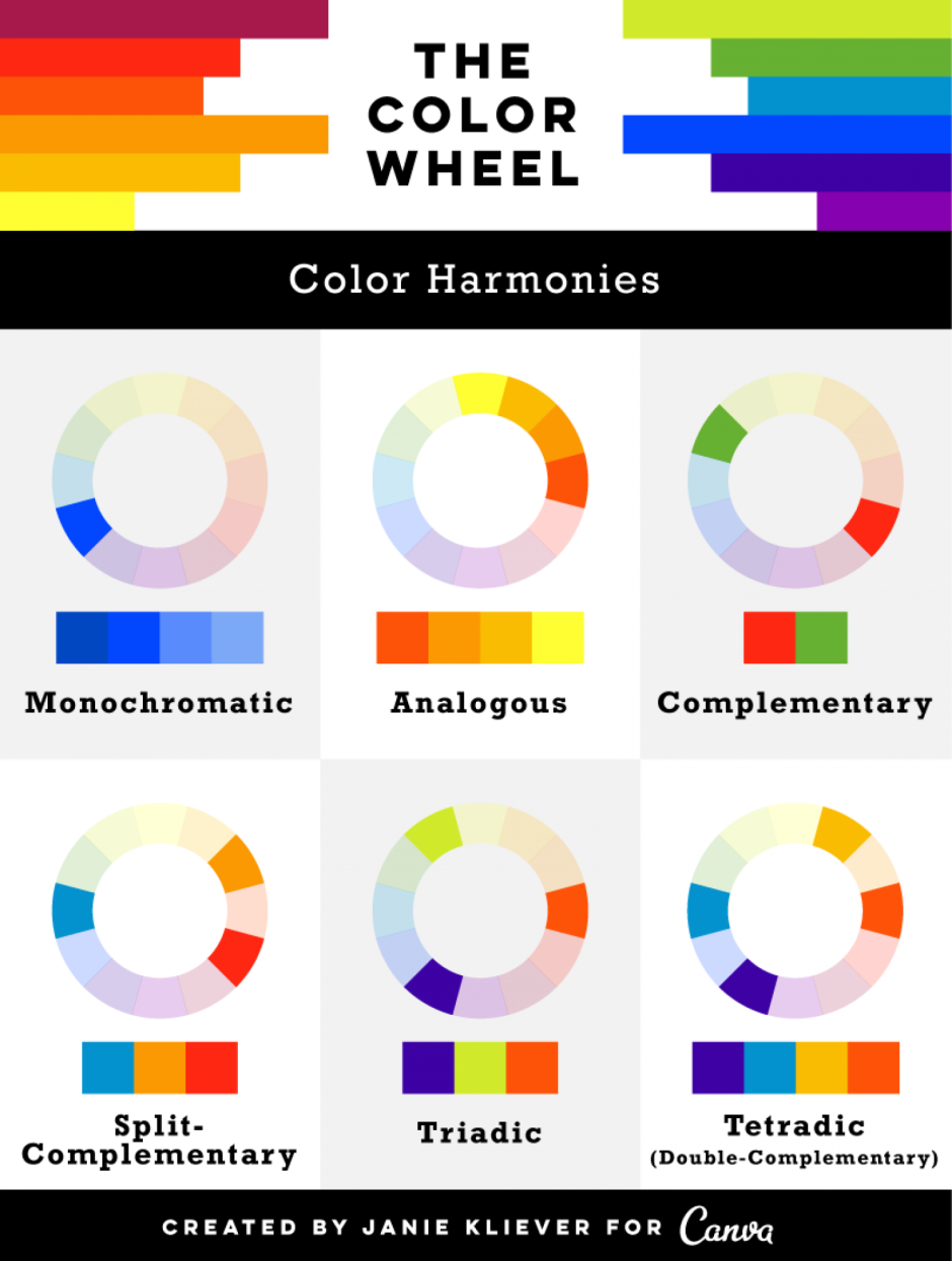 The Six Basic Colour Harmonies Infographic Color Theory For Designers Color Theory Color Harmony