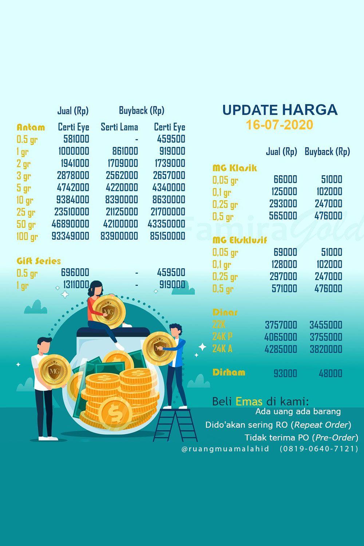 Update Harga Logam Mulia Di Silfaza Gold (16/07/2020) di