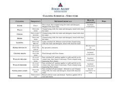 commercial kitchen cleaning schedule template - Google Search ...