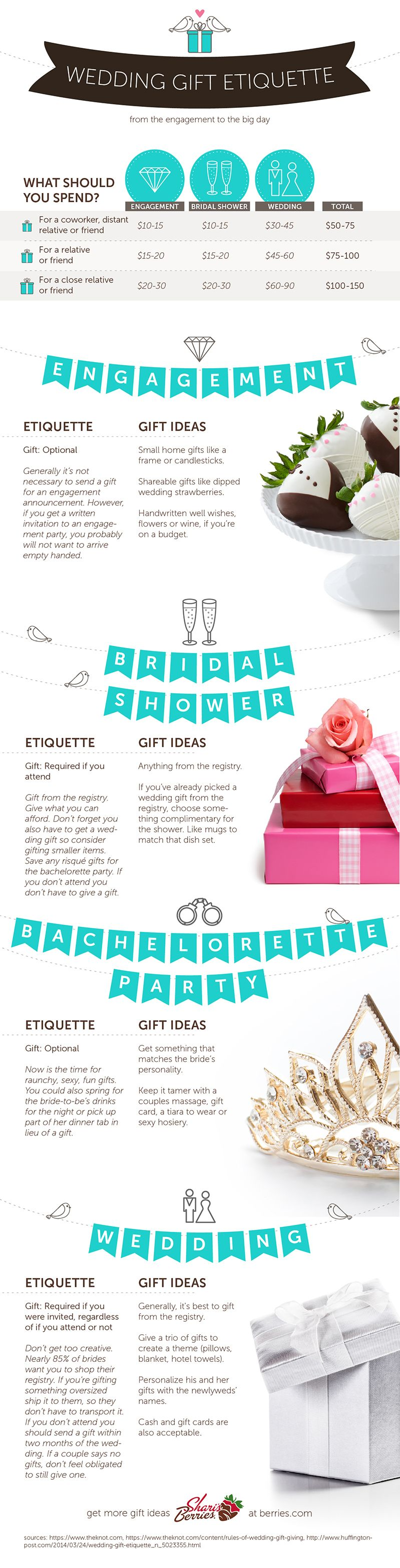 Wedding Gift Etiquette Shari S Berries Wedding Gift Guide Engagement Party Gifts Wedding Gift Etiquette