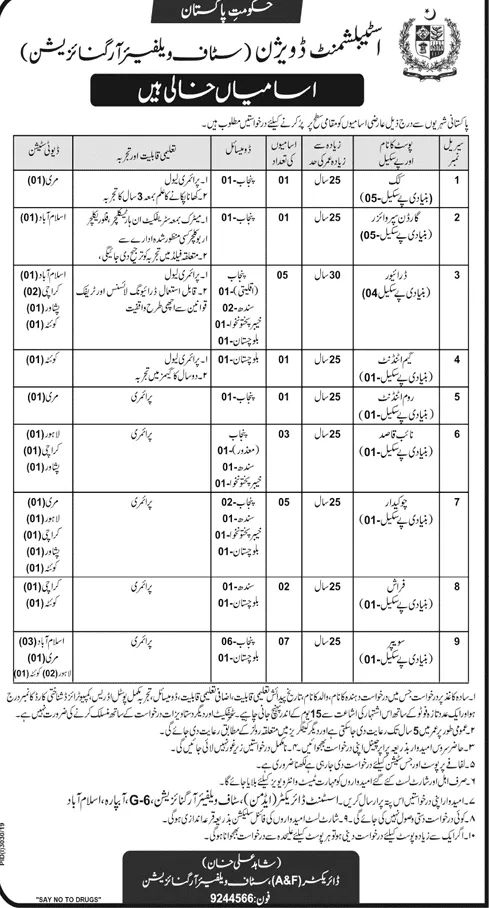 Establishment Division Jobs 2019 in 2020 (With images