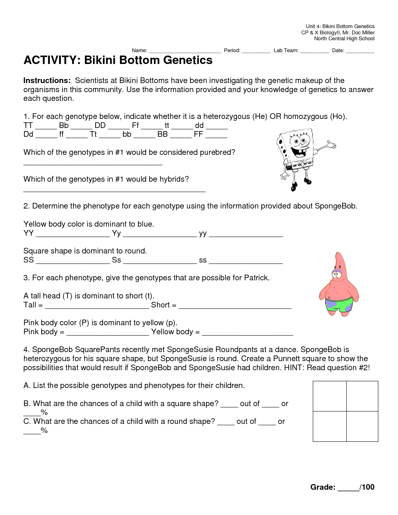 Spongebob Squarepants Worksheets Variables