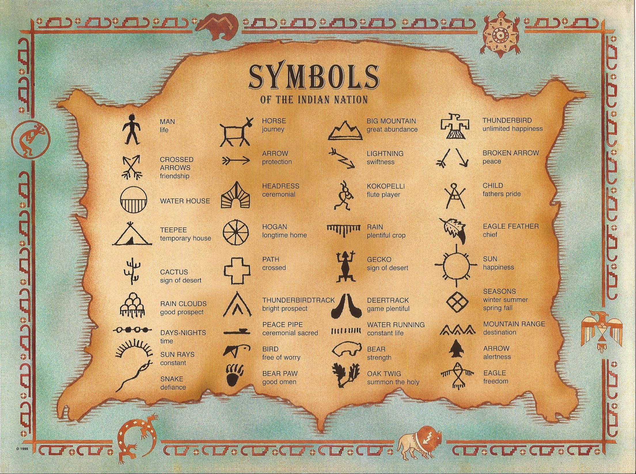 Native American Symbols | alta-california.com symboles indiens ...