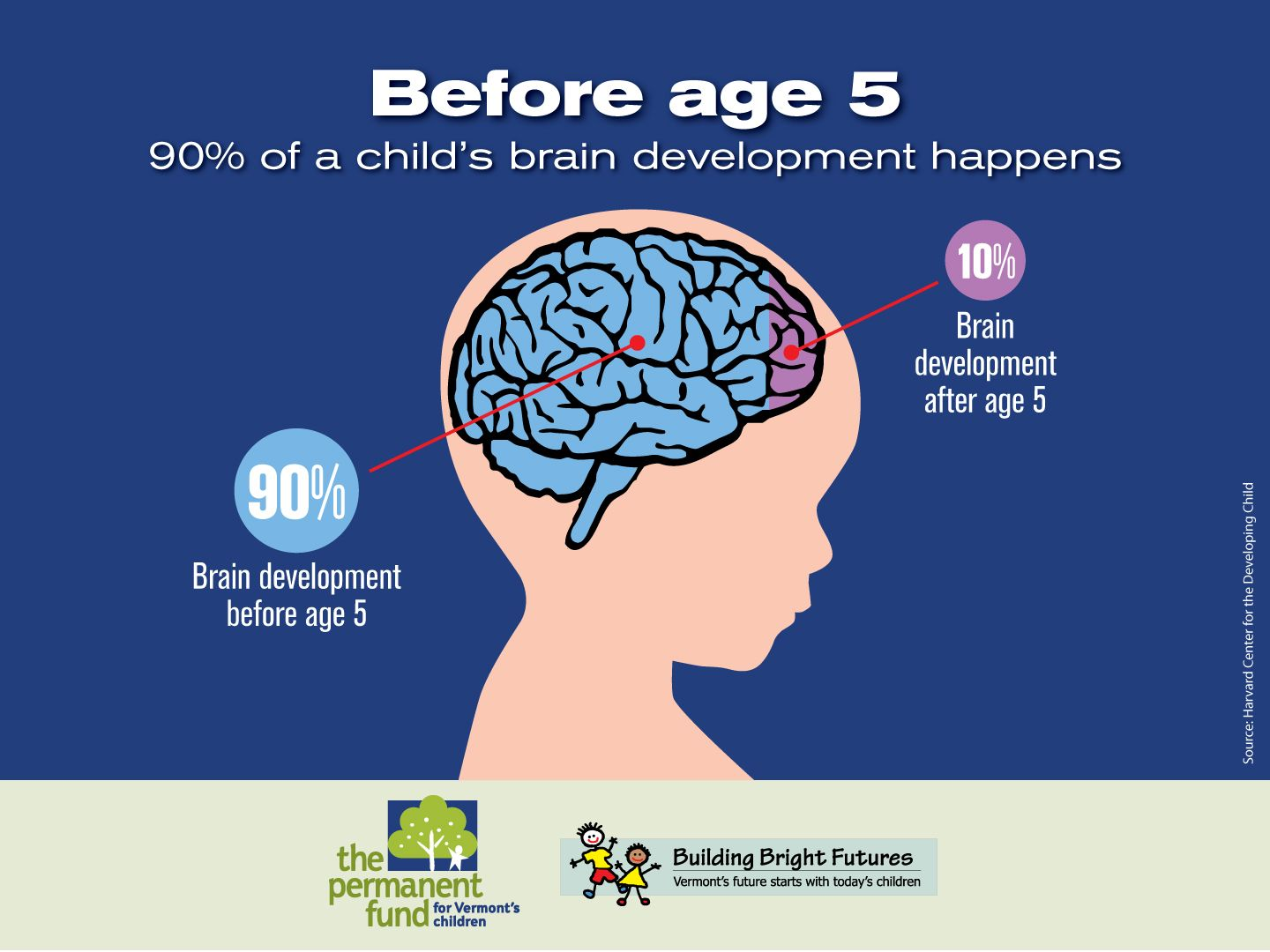 brain anger management pictures free trainings on early brain and child development