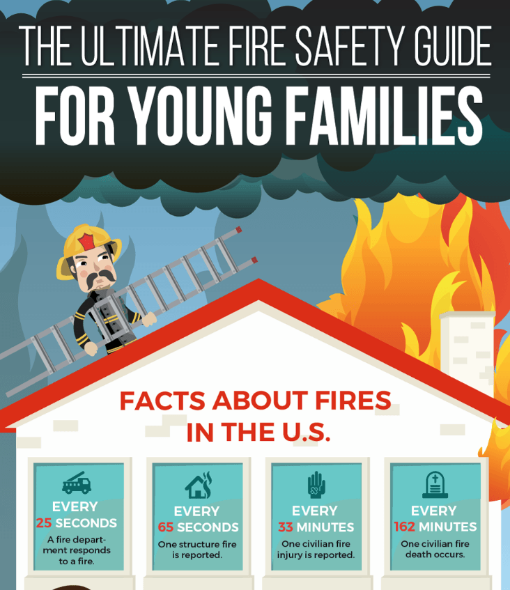 10 Fire Prevention Tips that All Homeowners Should Follow