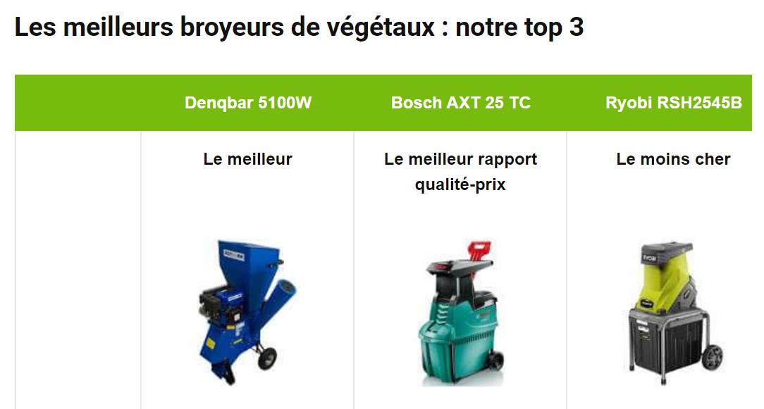 Meilleur Broyeur De Vegetaux Comparatif 2019 Tests Et Avis Online World 10 Things Convenience Store Products