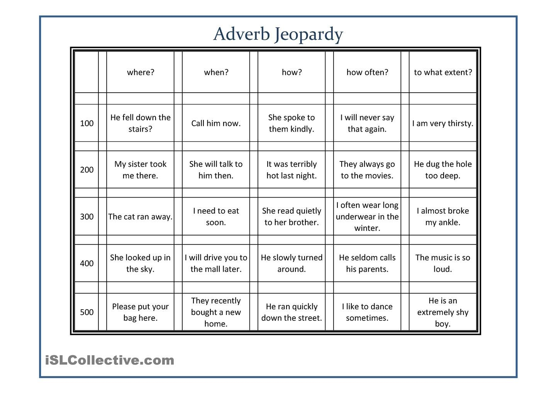 Adverb Jeopardy
