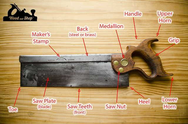 """12/"""" Tenon Saw with Full Handle Back Saw for Woodworking"""