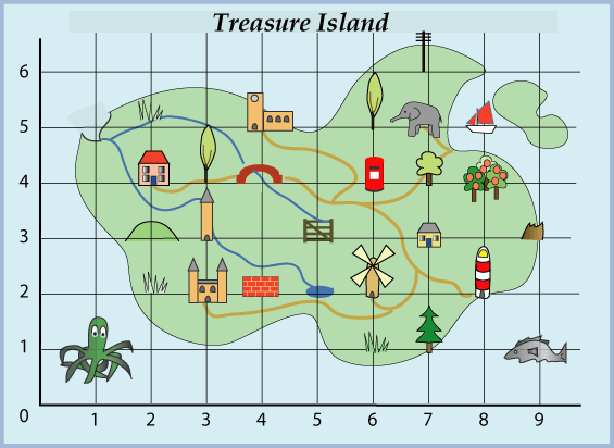 Treasure Island : nrich.maths.org | Math Ed | Map activities ... on map assessment sample, map test scores 2013, map skills games, map practice games, map project ideas, map scores chart, multiplication games, spelling test games, map reading games, map test games, map flashcards, map worksheets, map puzzles games, map for pre-k, spelling city games, map sample questions, map testing practice, fun school games, map paper games,