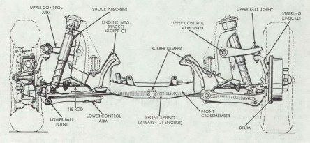 technical drawing opel gt 1 1900 front end technical drawing opel gt 1900 cars