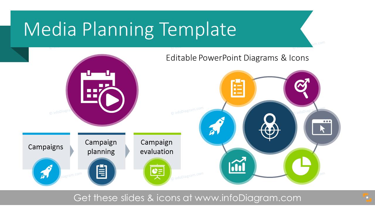 Media Planning Presentation Diagrams (PPT Template