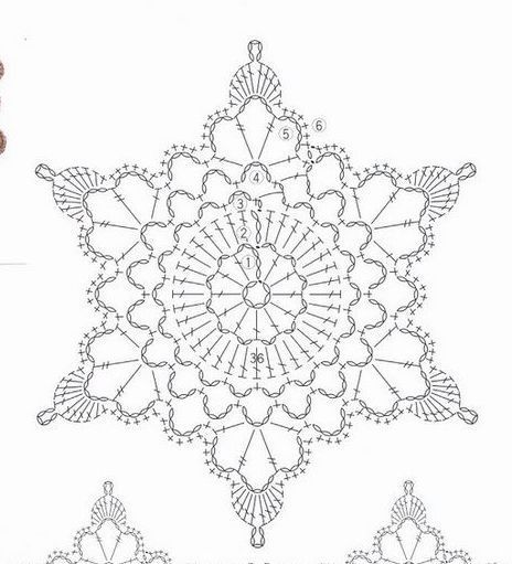 Photo of Schneeflocke #crochetelements Schneeflocke